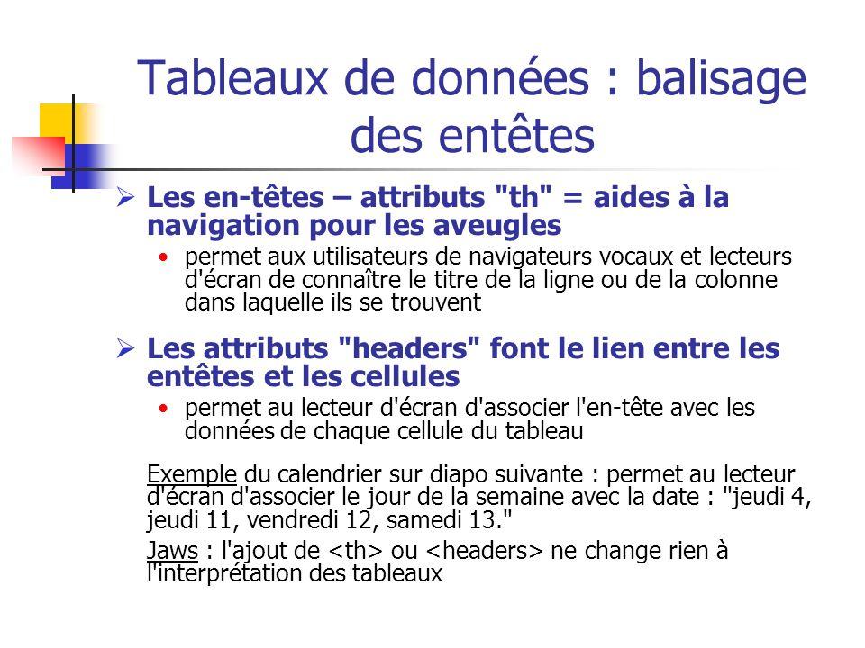 Tableaux de données : balisage des entêtes Les en-têtes – attributs