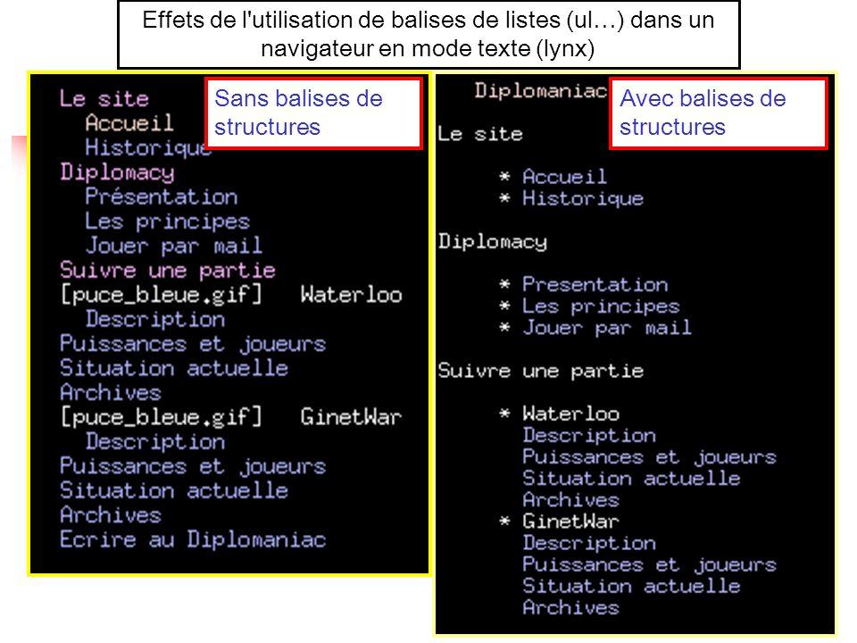Effets de l'utilisation de balises de listes (ul…) dans un navigateur en mode texte (lynx) Sans balises de structures Avec balises de structures