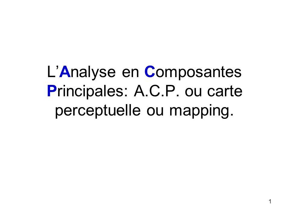 2 Réaliser une analyse en composantes principales cest représenter dans un espace de dimension faible par exemple 2 une information dont on dispose dans un espace de dimension élevée n ou p avec lobjectif de restituer dans cette opération une quantité dinformation maximale par rapport à linformation disponible dans le fichier de base.