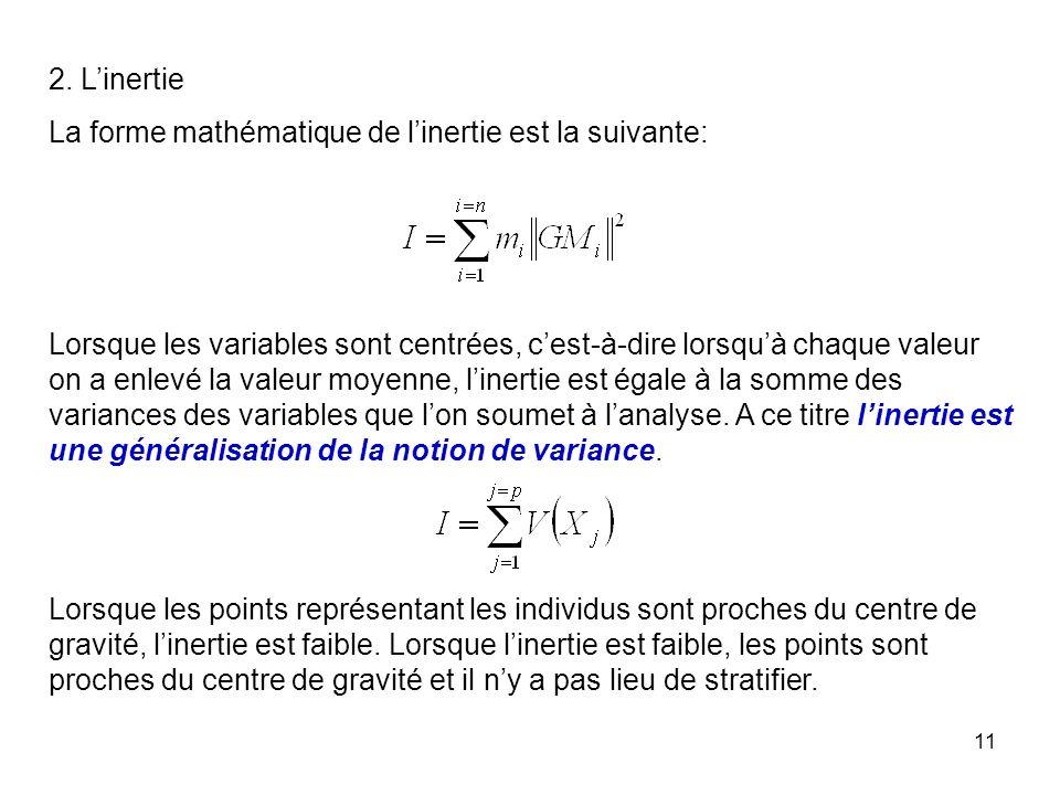 11 2. Linertie La forme mathématique de linertie est la suivante: Lorsque les variables sont centrées, cest-à-dire lorsquà chaque valeur on a enlevé l