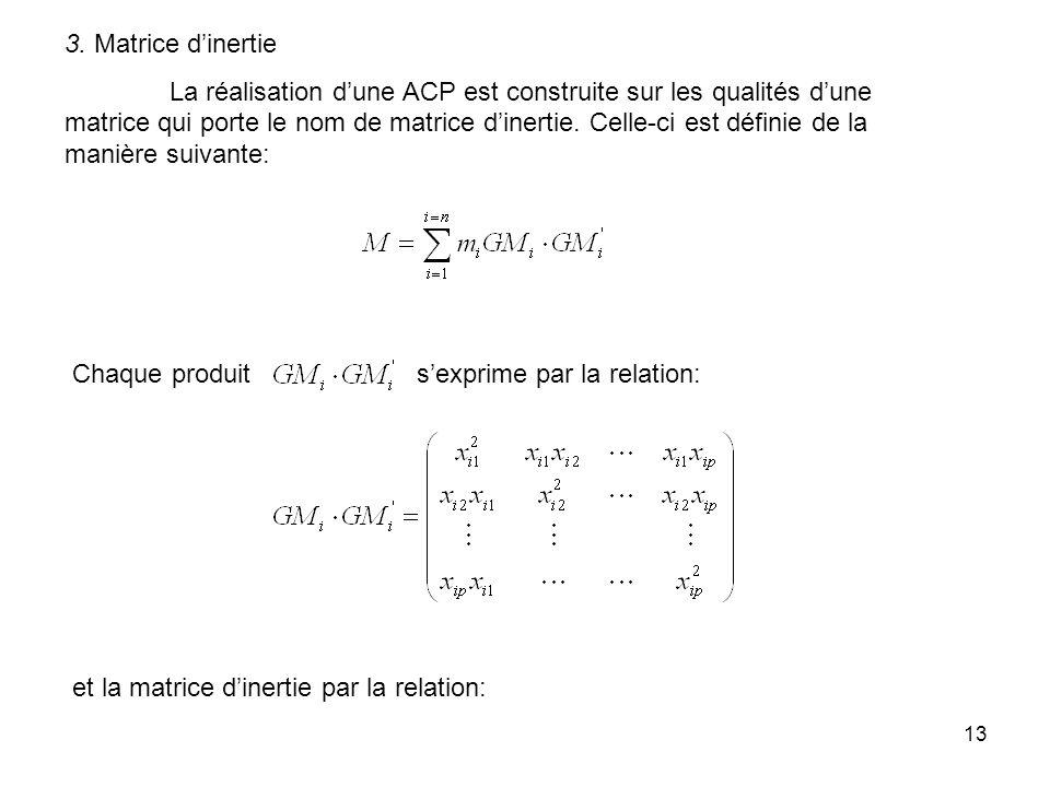 13 3. Matrice dinertie La réalisation dune ACP est construite sur les qualités dune matrice qui porte le nom de matrice dinertie. Celle-ci est définie