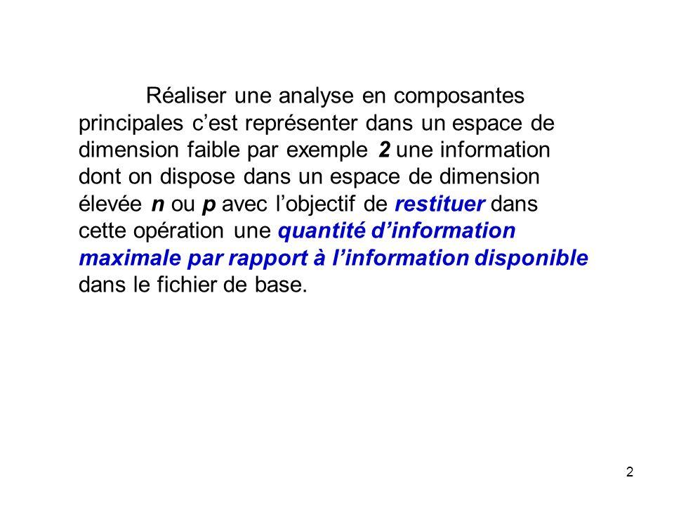 2 Réaliser une analyse en composantes principales cest représenter dans un espace de dimension faible par exemple 2 une information dont on dispose da