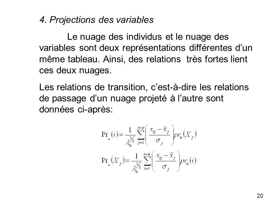 20 4. Projections des variables Le nuage des individus et le nuage des variables sont deux représentations différentes dun même tableau. Ainsi, des re