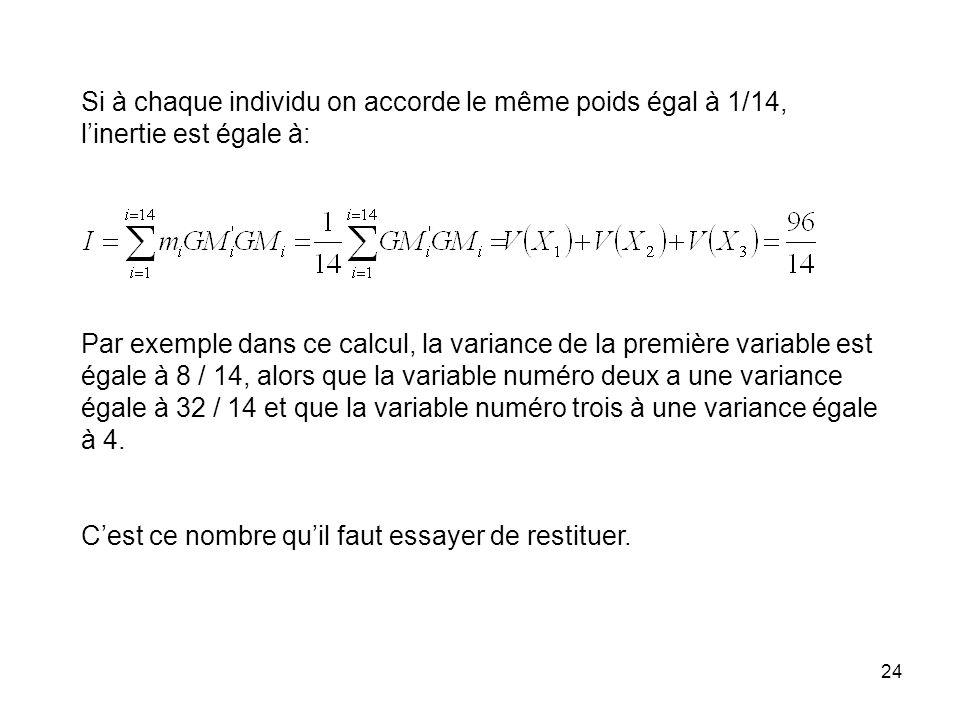 24 Si à chaque individu on accorde le même poids égal à 1/14, linertie est égale à: Par exemple dans ce calcul, la variance de la première variable es