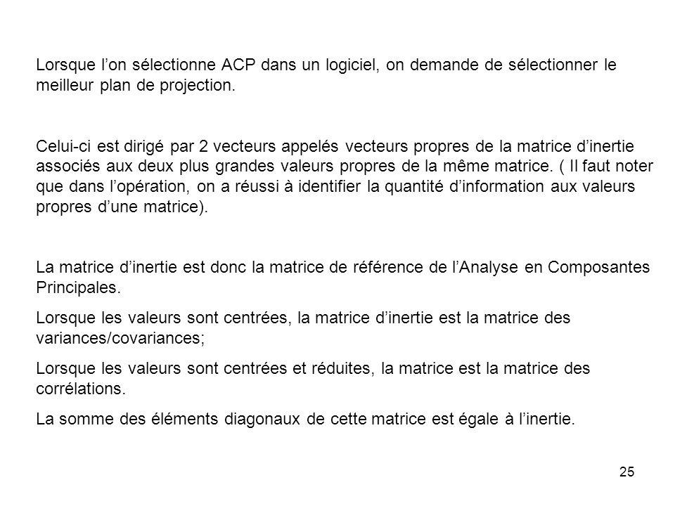 25 Lorsque lon sélectionne ACP dans un logiciel, on demande de sélectionner le meilleur plan de projection. Celui-ci est dirigé par 2 vecteurs appelés