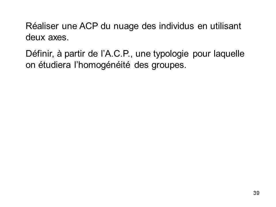 39 Réaliser une ACP du nuage des individus en utilisant deux axes. Définir, à partir de lA.C.P., une typologie pour laquelle on étudiera lhomogénéité