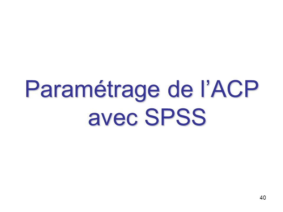40 Paramétrage de lACP avec SPSS