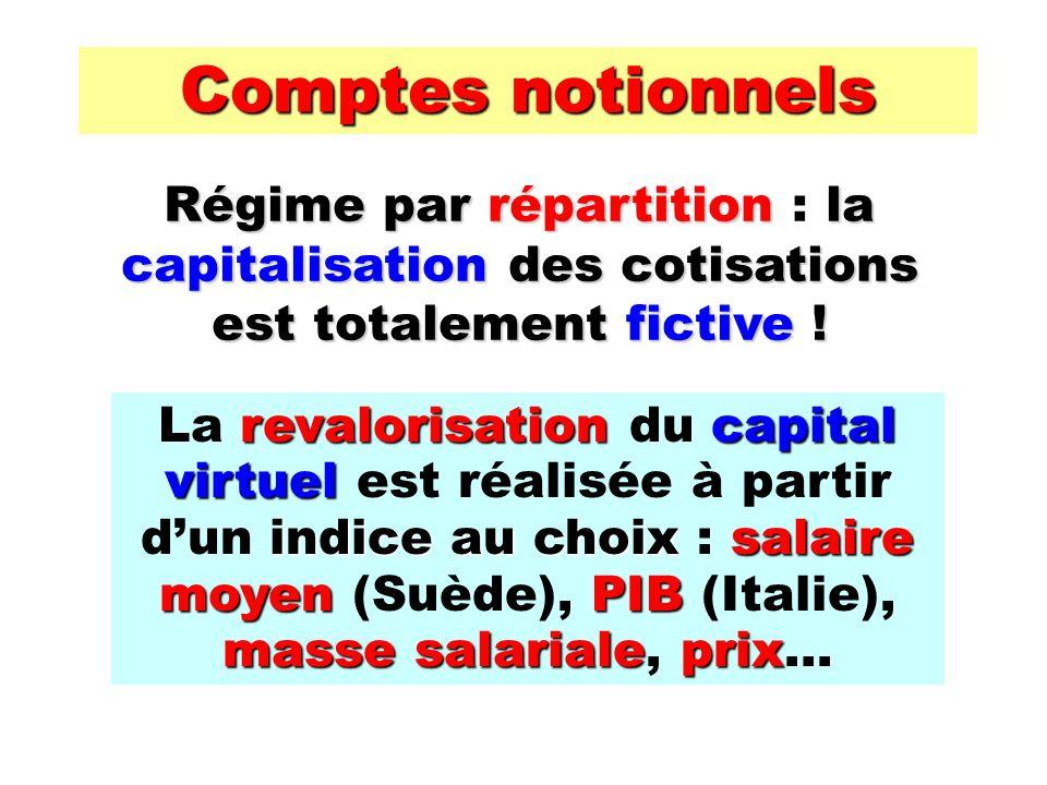 Comptes notionnels Régime par répartitionla capitalisation des cotisations est totalement fictive .