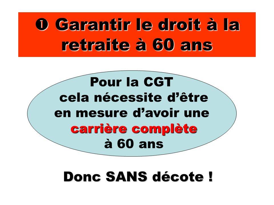 Garantir le droit à la retraite à 60 ans Garantir le droit à la retraite à 60 ans Pour la CGT cela nécessite dêtre en mesure davoir une carrière complète à 60 ans Donc SANS décote !