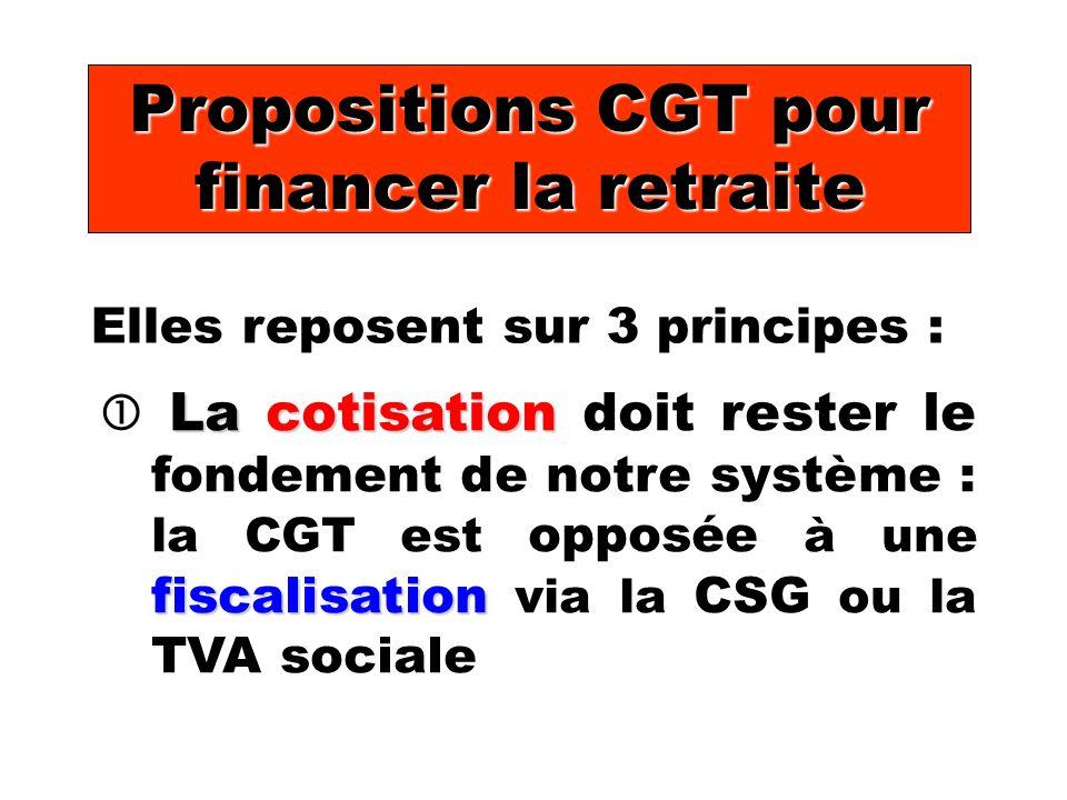 Propositions CGT pour financer la retraite Elles reposent sur 3 principes : La cotisation fiscalisation La cotisation doit rester le fondement de notre système : la CGT est opposée à une fiscalisation via la CSG ou la TVA sociale
