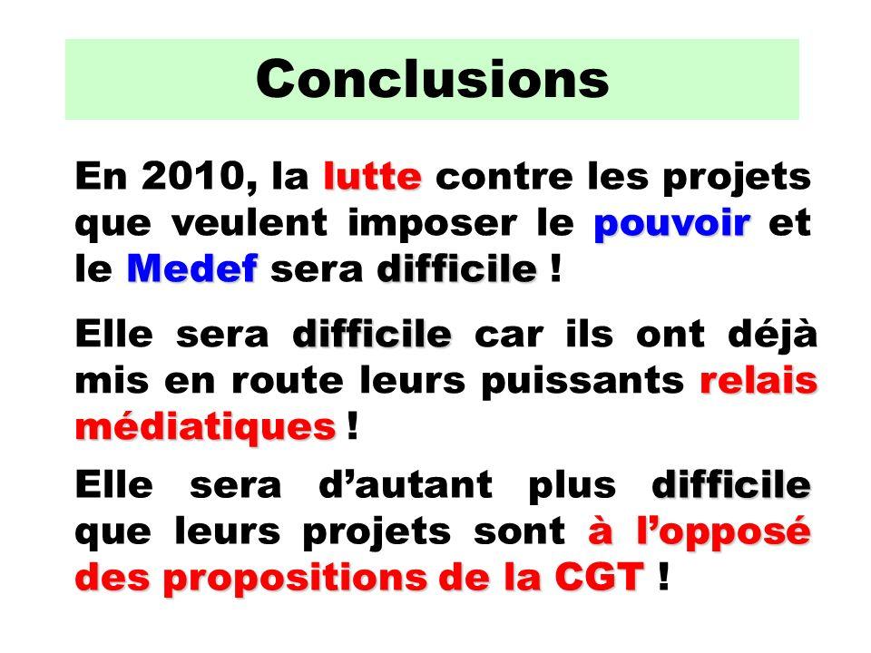 lutte pouvoir Medefdifficile En 2010, la lutte contre les projets que veulent imposer le pouvoir et le Medef sera difficile .