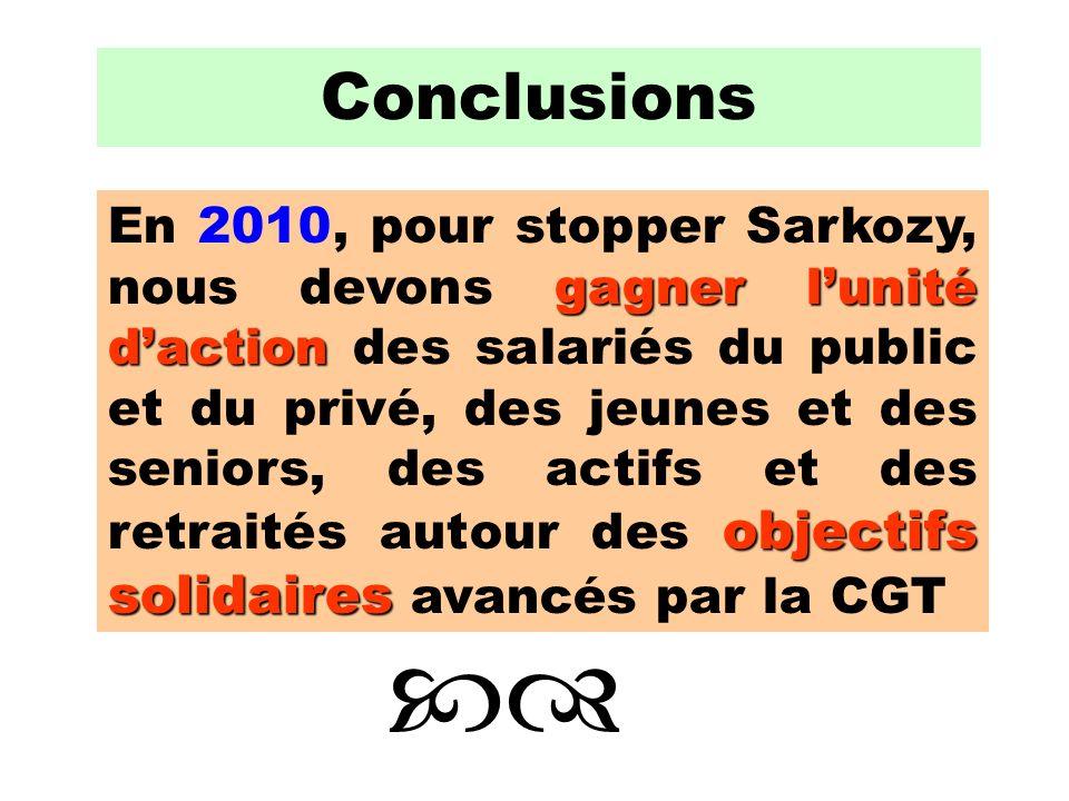 gagner lunité daction objectifs solidaires En 2010, pour stopper Sarkozy, nous devons gagner lunité daction des salariés du public et du privé, des jeunes et des seniors, des actifs et des retraités autour des objectifs solidaires avancés par la CGT Conclusions