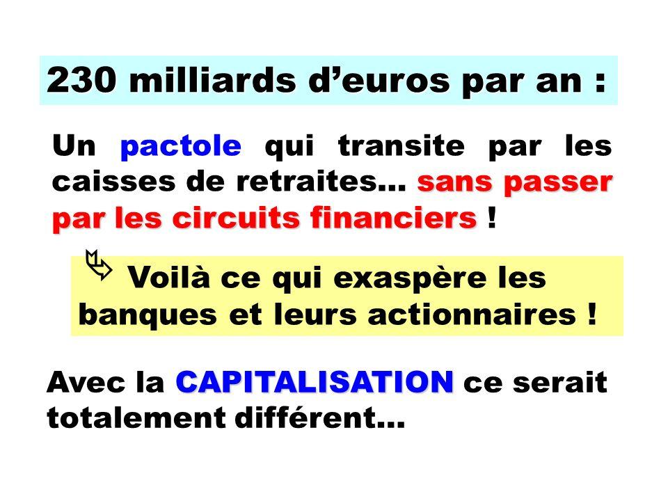 230 milliards deuros par an 230 milliards deuros par an : sans passer par les circuits financiers Un pactole qui transite par les caisses de retraites… sans passer par les circuits financiers .