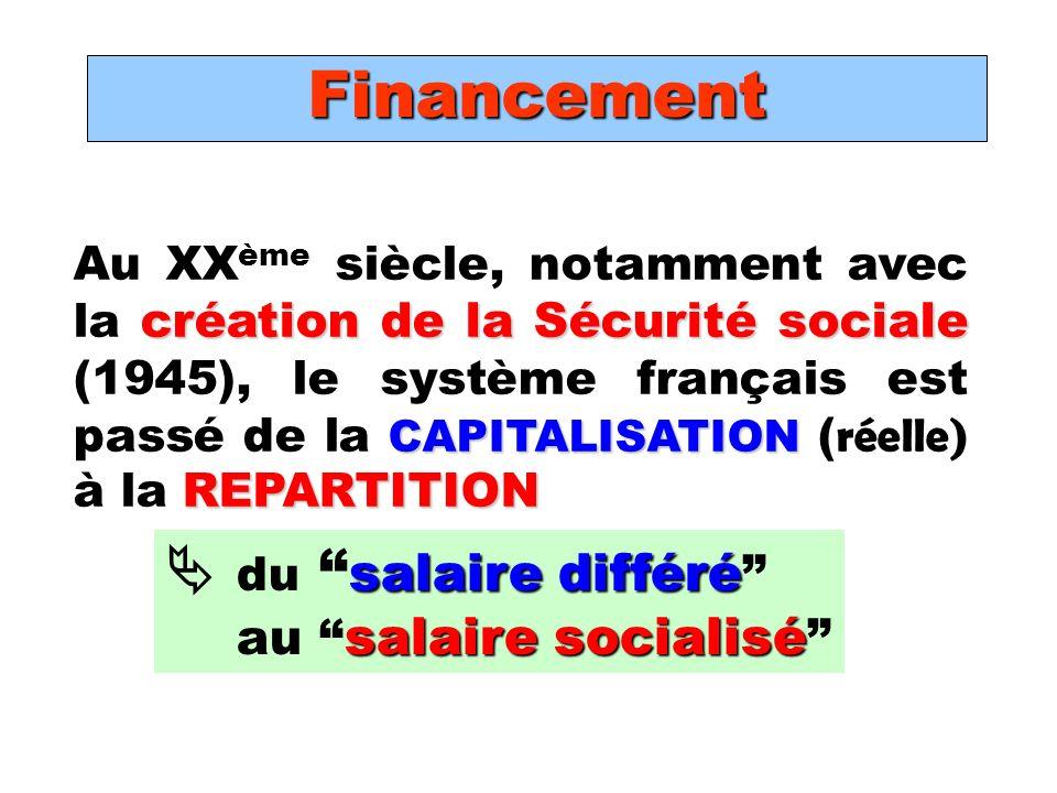 Financement création de la Sécurité sociale CAPITALISATION REPARTITION Au XX ème siècle, notamment avec la création de la Sécurité sociale (1945), le système français est passé de la CAPITALISATION ( réelle) à la REPARTITION salaire différé salaire socialisé du salaire différé au salaire socialisé