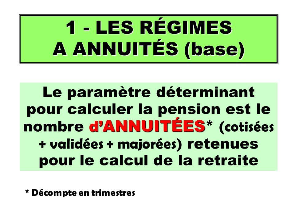 d ANNUITÉES Le paramètre déterminant pour calculer la pension est le nombre d ANNUITÉES* (cotisées + validées + majorées) retenues pour le calcul de la retraite 1 - LES RÉGIMES A ANNUITÉS (base) * Décompte en trimestres