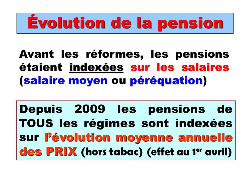 Évolution de la pension lévolution moyenne annuelle des PRIX Depuis 2009 les pensions de TOUS les régimes sont indexées sur lévolution moyenne annuelle des PRIX (hors tabac) (effet au 1 er avril) indexéessur les salaires péréquation Avant les réformes, les pensions étaient indexées sur les salaires (salaire moyen ou péréquation)