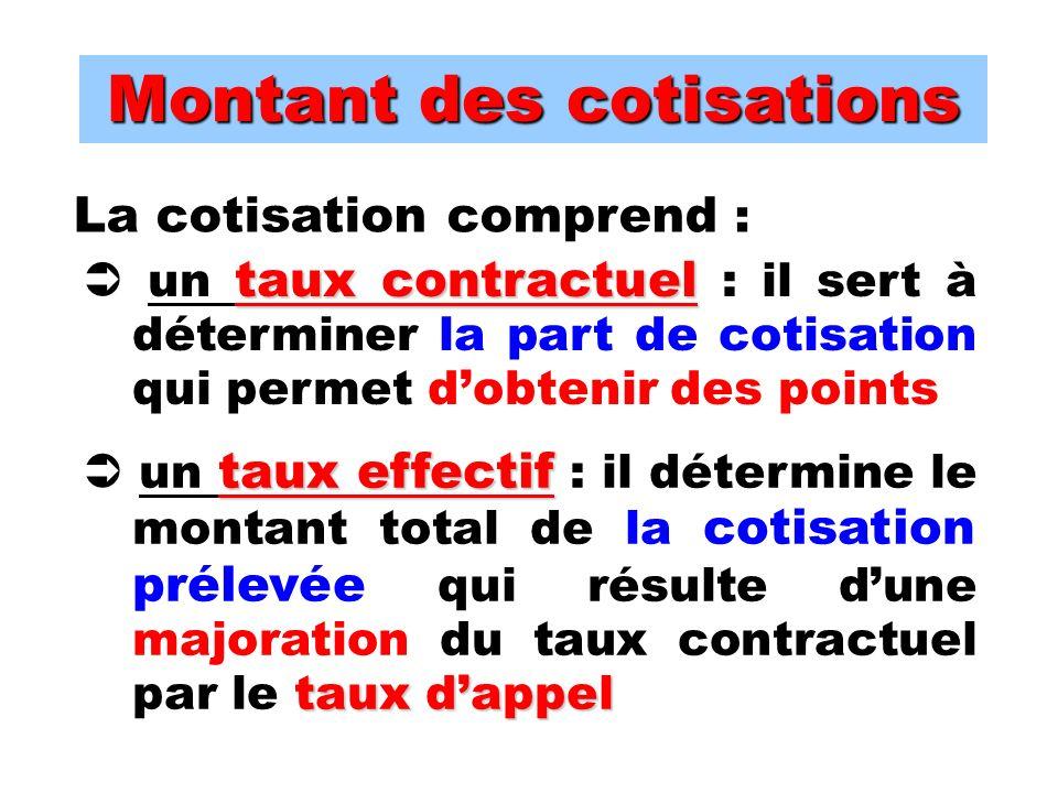 Montant des cotisations La cotisation comprend : taux contractuel un taux contractuel : il sert à déterminer la part de cotisation qui permet dobtenir des points taux effectif taux dappel un taux effectif : il détermine le montant total de la cotisation prélevée qui résulte dune majoration du taux contractuel par le taux dappel