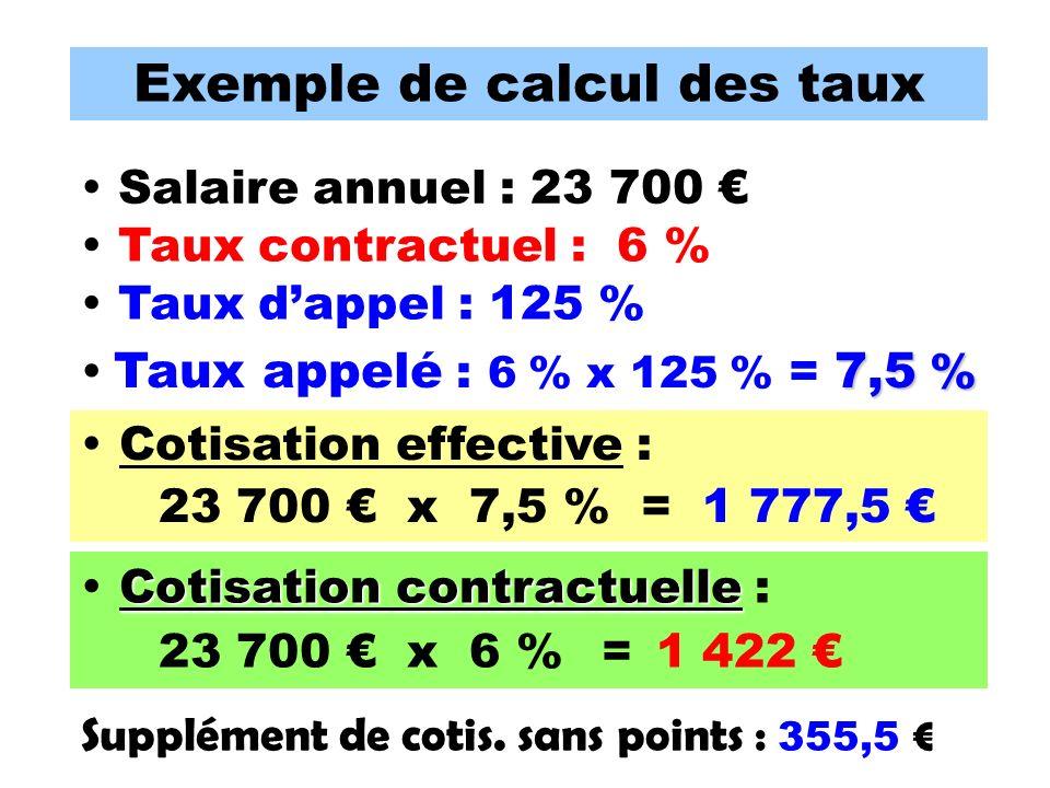 Exemple de calcul des taux Taux dappel : 125 % Taux contractuel : 6 % 7,5 % Taux appelé : 6 % x 125 % = 7,5 % Cotisation effective : 23 700 x 7,5 % = 1 777,5 Salaire annuel : 23 700 Cotisation contractuelle Cotisation contractuelle : 23 700 x 6 % = 1 422 Supplément de cotis.