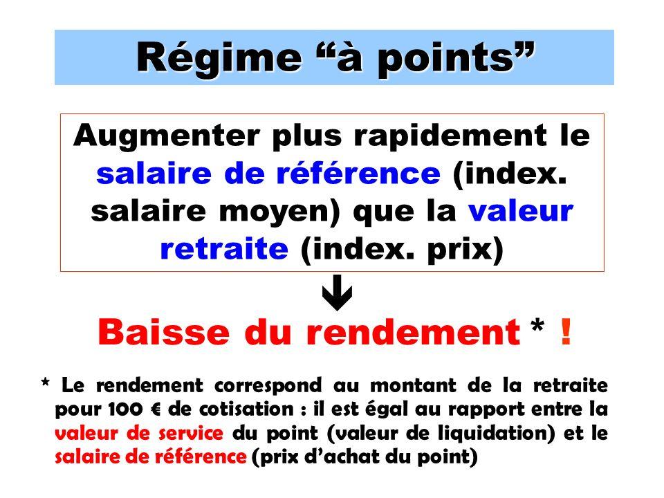 Baisse du rendement * . Régime à points Augmenter plus rapidement le salaire de référence (index.