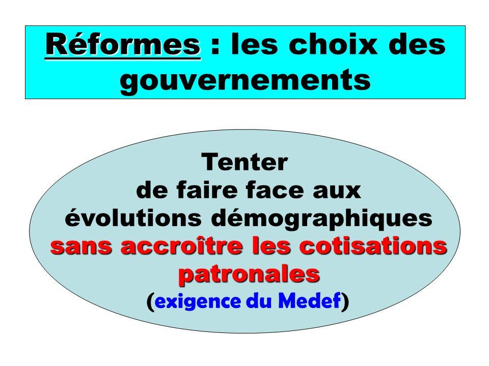 Réformes Réformes : les choix des gouvernements Tenter de faire face aux évolutions démographiques sans accroître les cotisations patronales patronales ( exigence du Medef )
