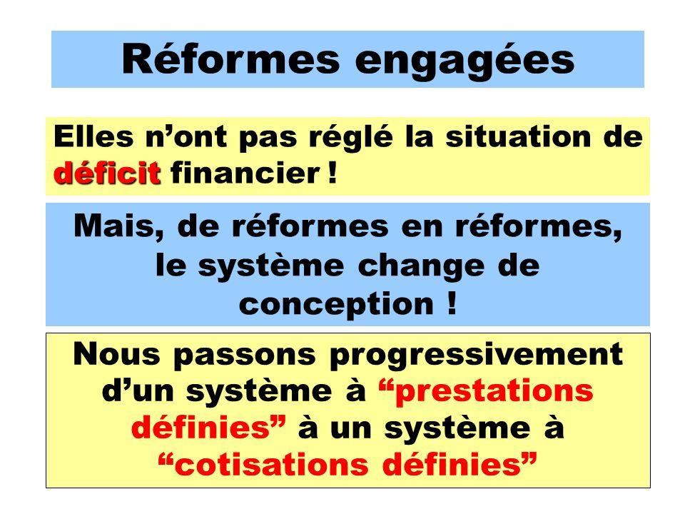 Réformes engagées déficit Elles nont pas réglé la situation de déficit financier .