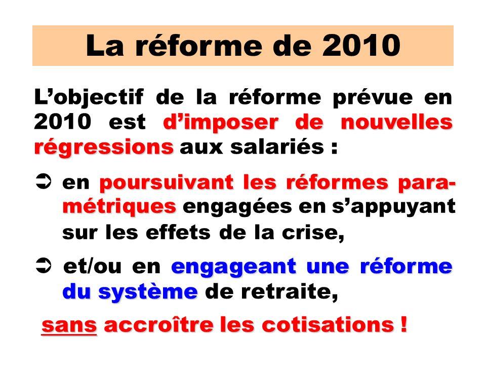 dimposer de nouvelles régressions Lobjectif de la réforme prévue en 2010 est dimposer de nouvelles régressions aux salariés : engageant une réforme du système et/ou en engageant une réforme du système de retraite, poursuivant les réformespara- métriques en poursuivant les réformes para- métriques engagées en sappuyant sur les effets de la crise, La réforme de 2010 sans accroître les cotisations !