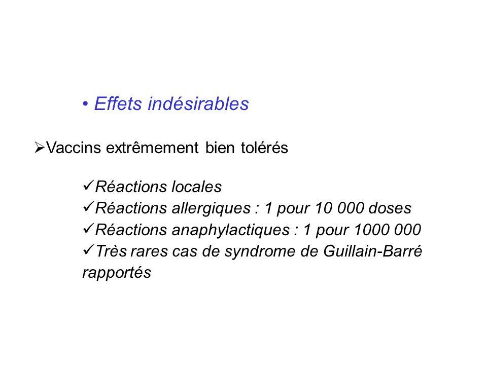 Effets indésirables Vaccins extrêmement bien tolérés Réactions locales Réactions allergiques : 1 pour 10 000 doses Réactions anaphylactiques : 1 pour 1000 000 Très rares cas de syndrome de Guillain-Barré rapportés