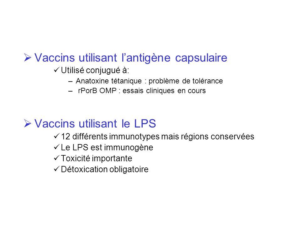 Vaccins utilisant lantigène capsulaire Utilisé conjugué à: –Anatoxine tétanique : problème de tolérance – rPorB OMP : essais cliniques en cours Vaccins utilisant le LPS 12 différents immunotypes mais régions conservées Le LPS est immunogène Toxicité importante Détoxication obligatoire