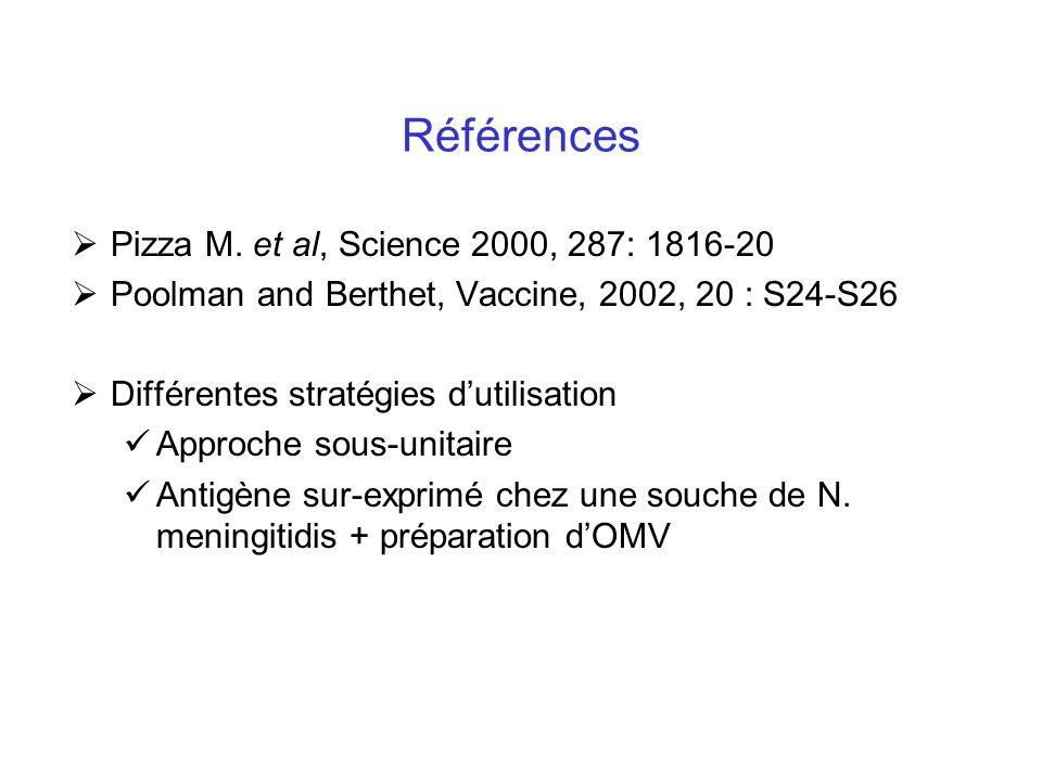 Références Pizza M. et al, Science 2000, 287: 1816-20 Poolman and Berthet, Vaccine, 2002, 20 : S24-S26 Différentes stratégies dutilisation Approche so