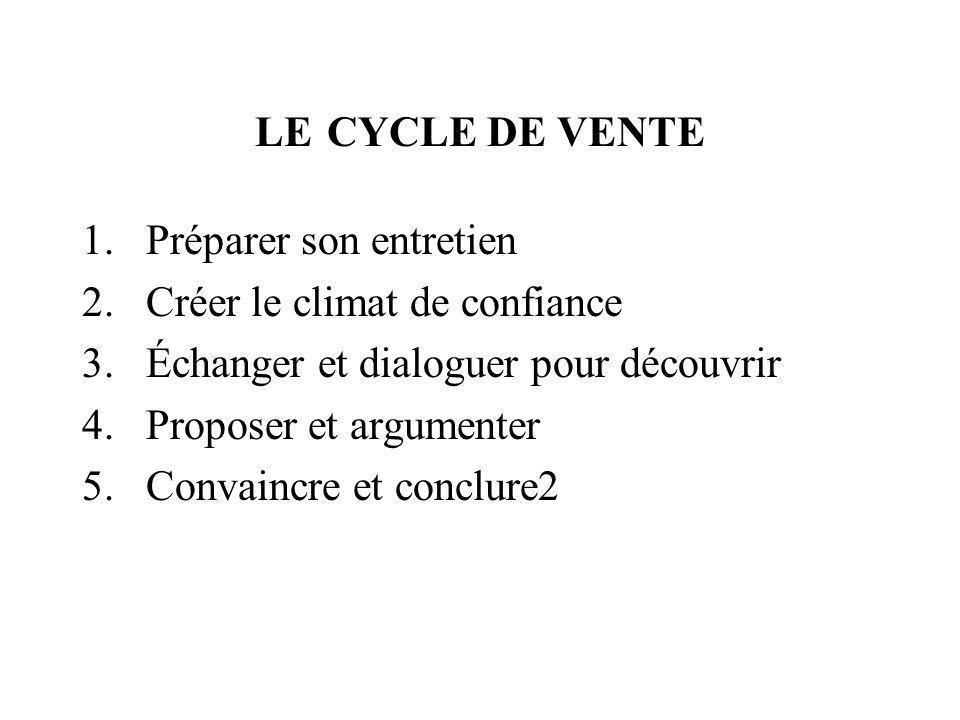 LE CYCLE DE VENTE 1.Préparer son entretien 2.Créer le climat de confiance 3.Échanger et dialoguer pour découvrir 4.Proposer et argumenter 5.Convaincre