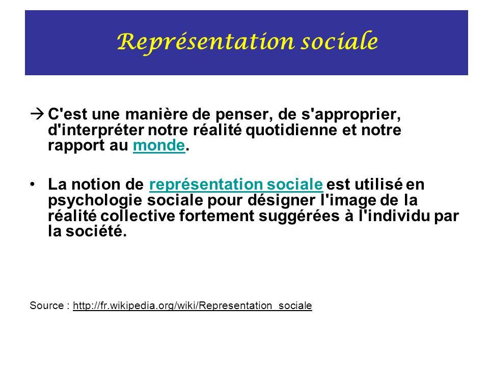 Durkheim introduit en 1898 l idée de représentation collective et fixe à la psychologie sociale la tâche d étudier les représentations sociales.représentation Fisher (1987) « La représentation sociale est un processus, un statut cognitif, permettant d appréhender les aspects de la vie ordinaire par un recadrage de nos propres conduites à l intérieur des interactions sociales » Suite