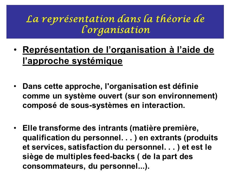 Suite Cette approche globale tente d intégrer les multiples dimensions entrant en jeu dans la dynamique organisationnelle.