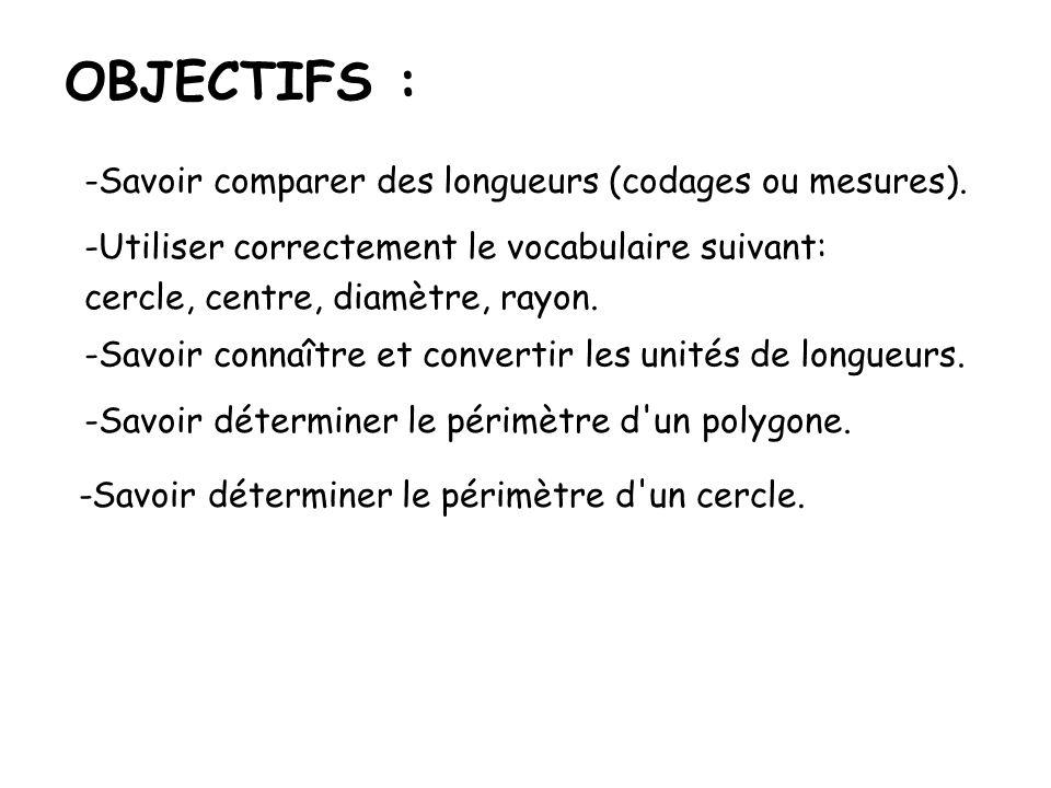 OBJECTIFS : -Savoir déterminer le périmètre d'un cercle. -Savoir comparer des longueurs (codages ou mesures). -Savoir connaître et convertir les unité