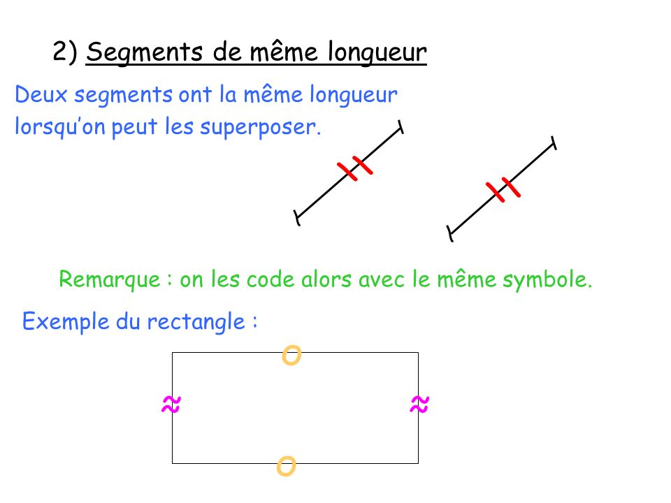 2) Segments de même longueur Deux segments ont la même longueur lorsquon peut les superposer. Remarque : on les code alors avec le même symbole. Exemp