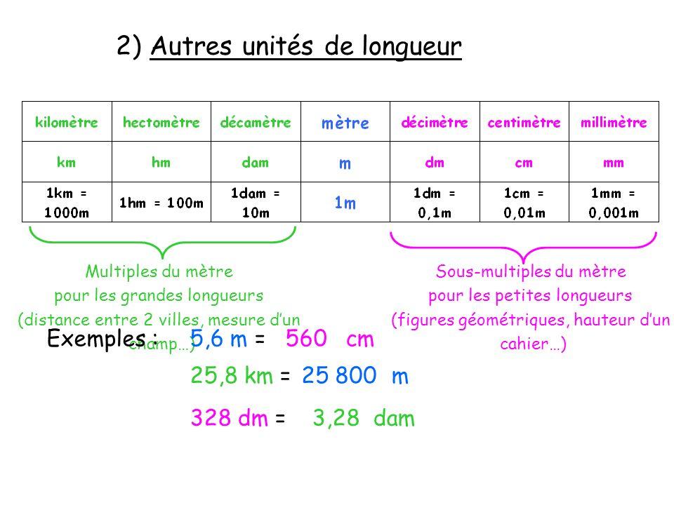 2) Autres unités de longueur Multiples du mètre pour les grandes longueurs (distance entre 2 villes, mesure dun champ…) Sous-multiples du mètre pour l