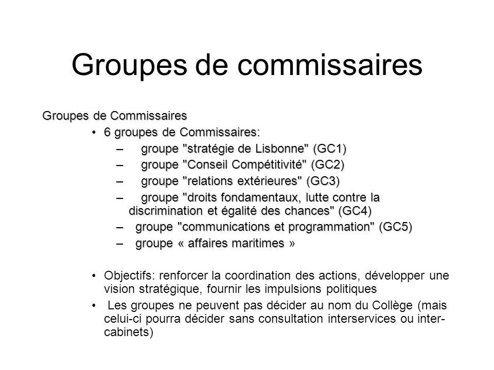 Groupes de commissaires Groupes de Commissaires 6 groupes de Commissaires:6 groupes de Commissaires: –groupe