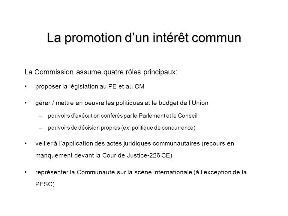La promotion dun intérêt commun La Commission assume quatre rôles principaux: proposer la législation au PE et au CM gérer / mettre en oeuvre les poli