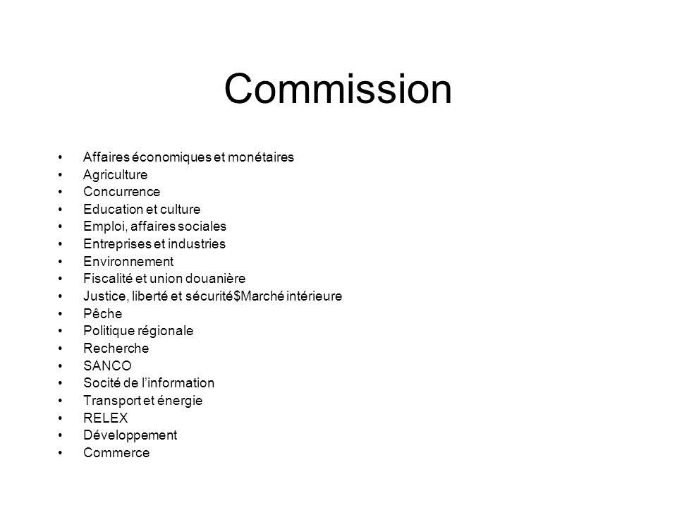 Commission Affaires économiques et monétaires Agriculture Concurrence Education et culture Emploi, affaires sociales Entreprises et industries Environ