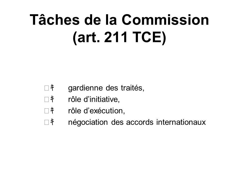 Tâches de la Commission (art. 211 TCE) gardienne des traités, rôle dinitiative, rôle dexécution, négociation des accords internationaux