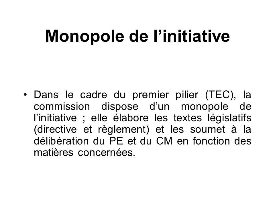 Monopole de linitiative Dans le cadre du premier pilier (TEC), la commission dispose dun monopole de linitiative ; elle élabore les textes législatifs