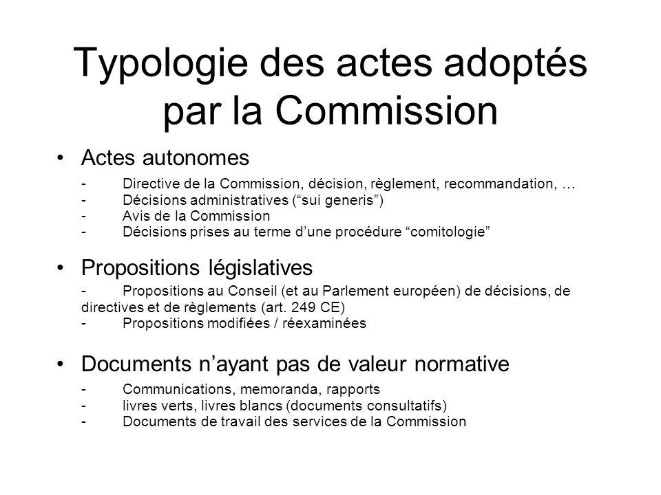 Typologie des actes adoptés par la Commission Actes autonomes -Directive de la Commission, décision, règlement, recommandation, … -Décisions administr