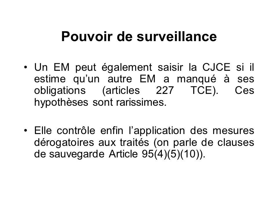 Pouvoir de surveillance Un EM peut également saisir la CJCE si il estime quun autre EM a manqué à ses obligations (articles 227 TCE). Ces hypothèses s