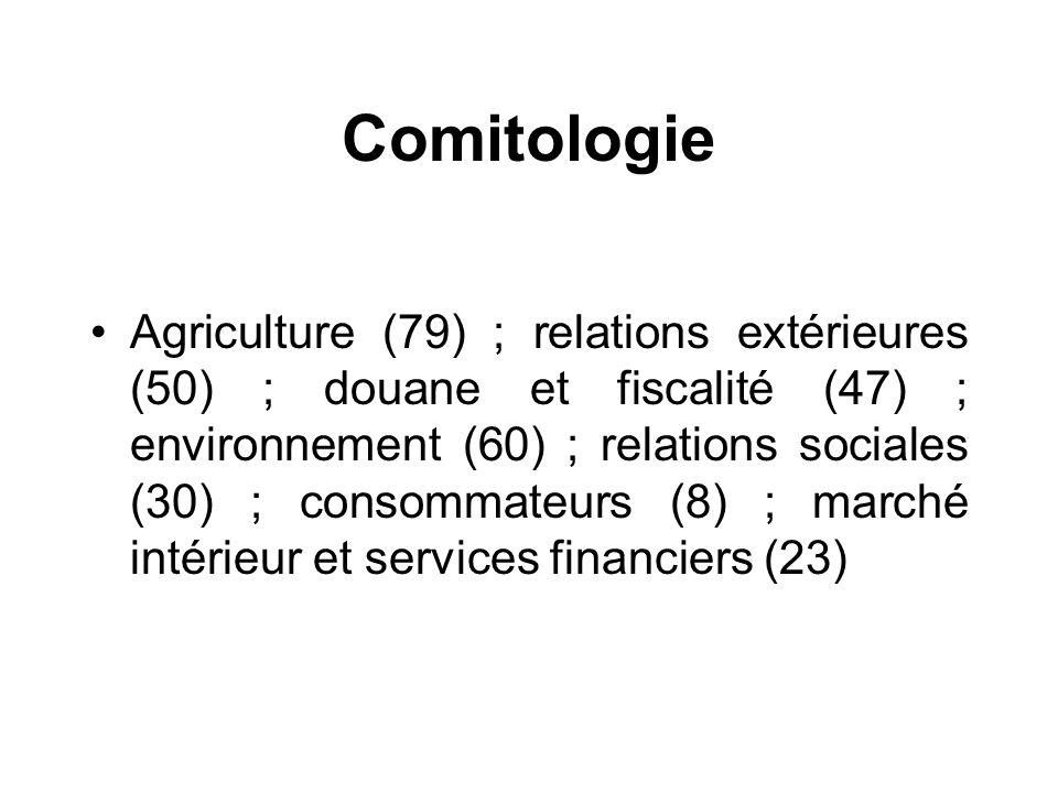 Comitologie Agriculture (79) ; relations extérieures (50) ; douane et fiscalité (47) ; environnement (60) ; relations sociales (30) ; consommateurs (8