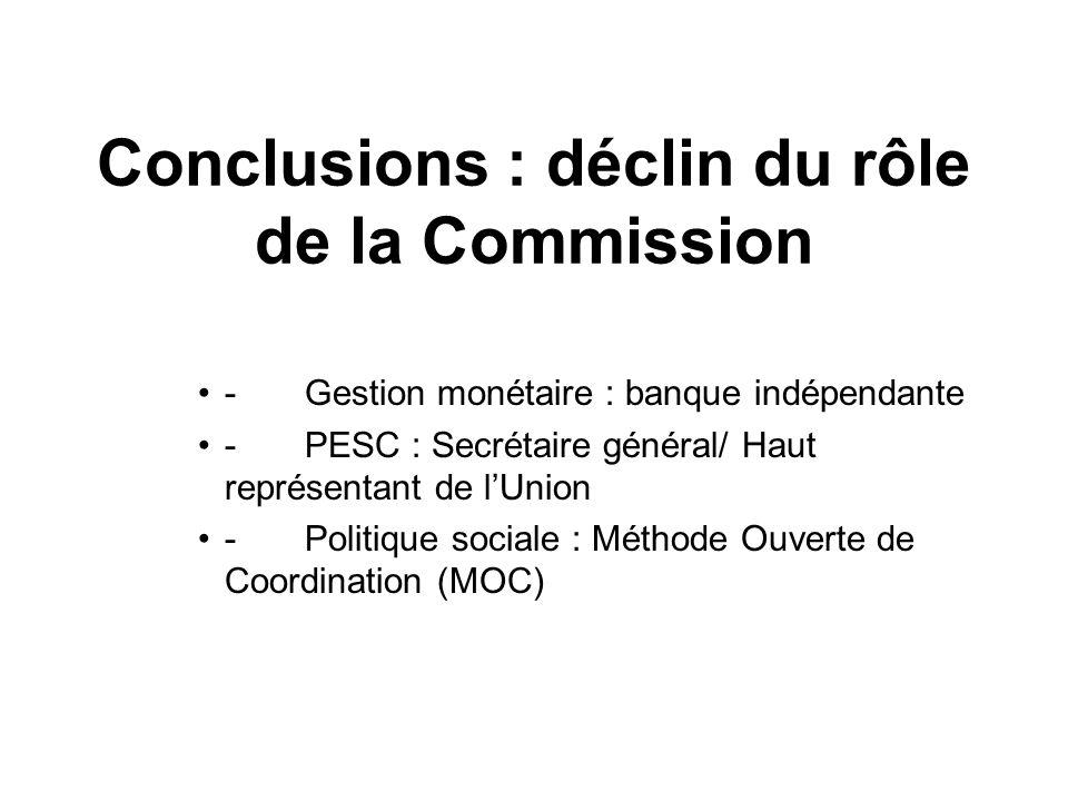 Conclusions : déclin du rôle de la Commission -Gestion monétaire : banque indépendante -PESC : Secrétaire général/ Haut représentant de lUnion -Politi