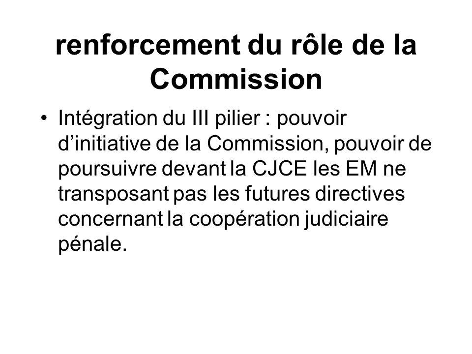 renforcement du rôle de la Commission Intégration du III pilier : pouvoir dinitiative de la Commission, pouvoir de poursuivre devant la CJCE les EM ne