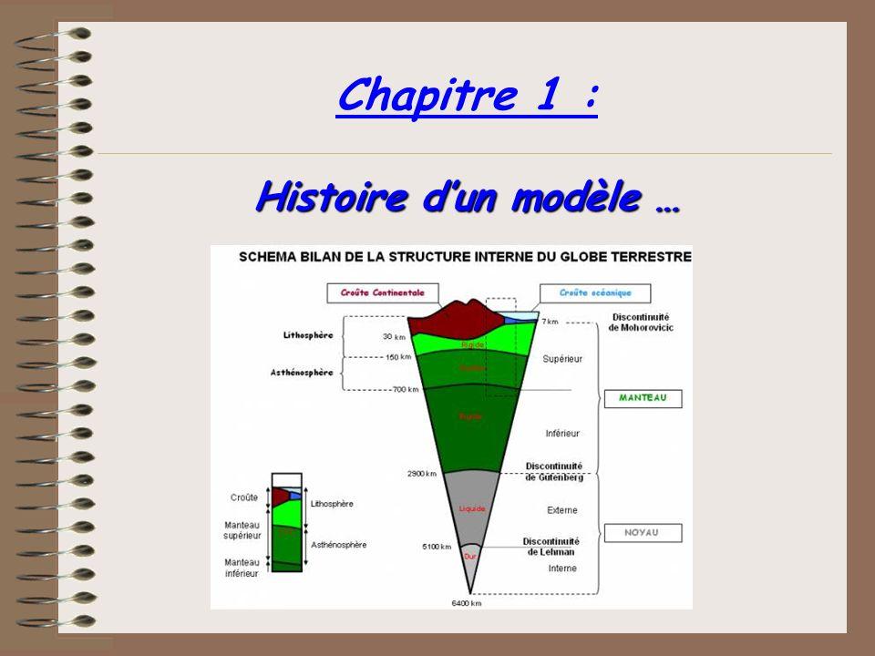 Histoire dun modèle … Chapitre 1 : Histoire dun modèle …