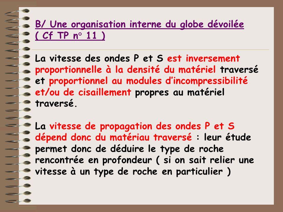 B/ Une organisation interne du globe dévoilée ( Cf TP n° 11 ) La vitesse des ondes P et S est inversement proportionnelle à la densité du matériel tra