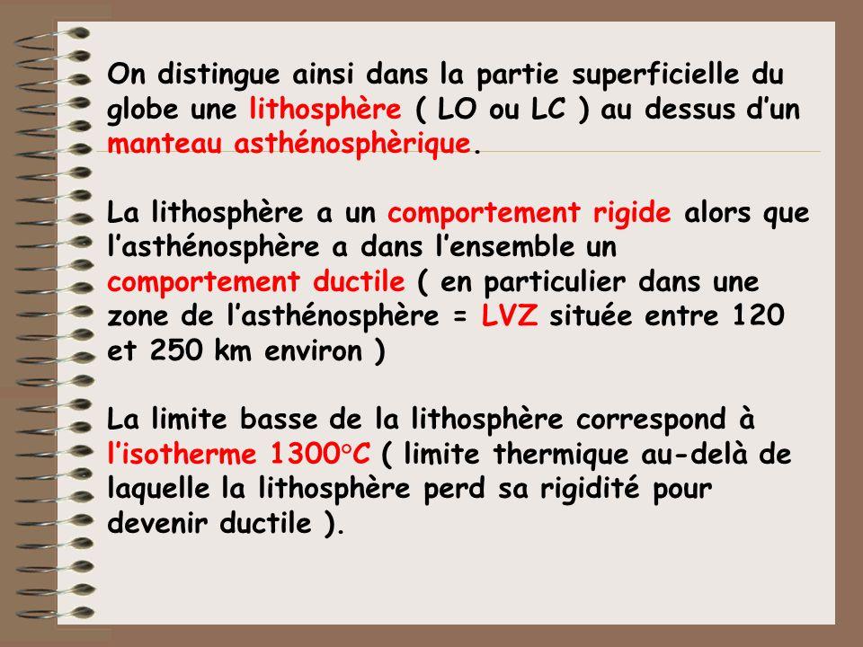 On distingue ainsi dans la partie superficielle du globe une lithosphère ( LO ou LC ) au dessus dun manteau asthénosphèrique. La lithosphère a un comp
