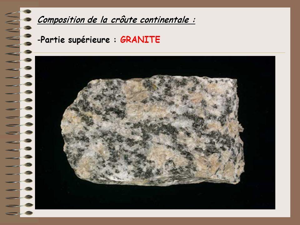 Composition de la crôute continentale : -Partie supérieure : GRANITE