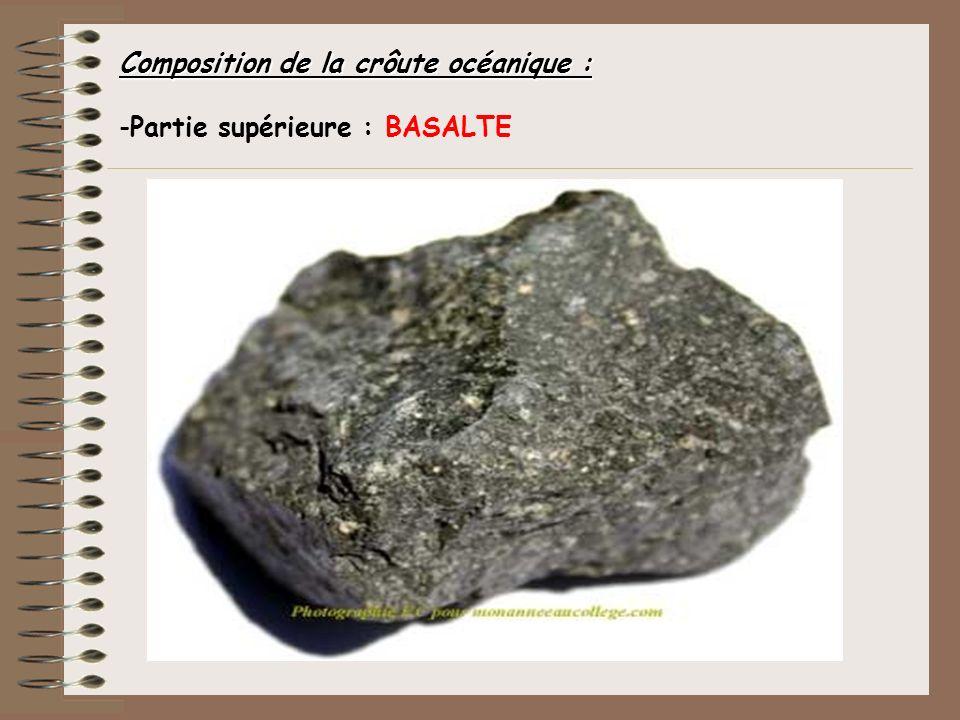 Composition de la crôute océanique : -Partie supérieure : BASALTE